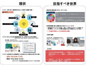 日本国際賞スライド